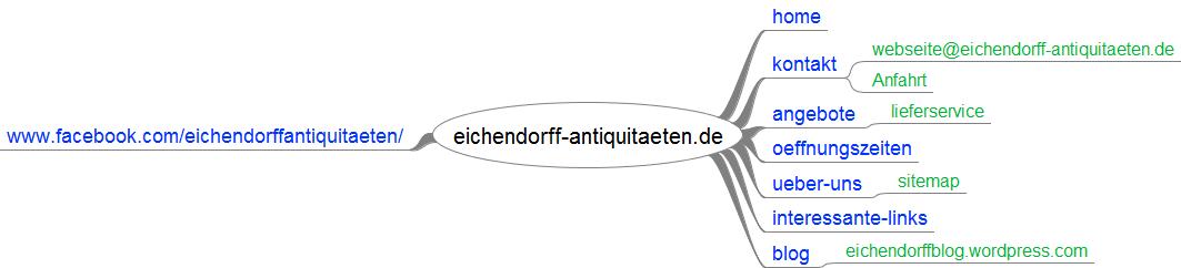sitemap eichendorff-antiquitaeten